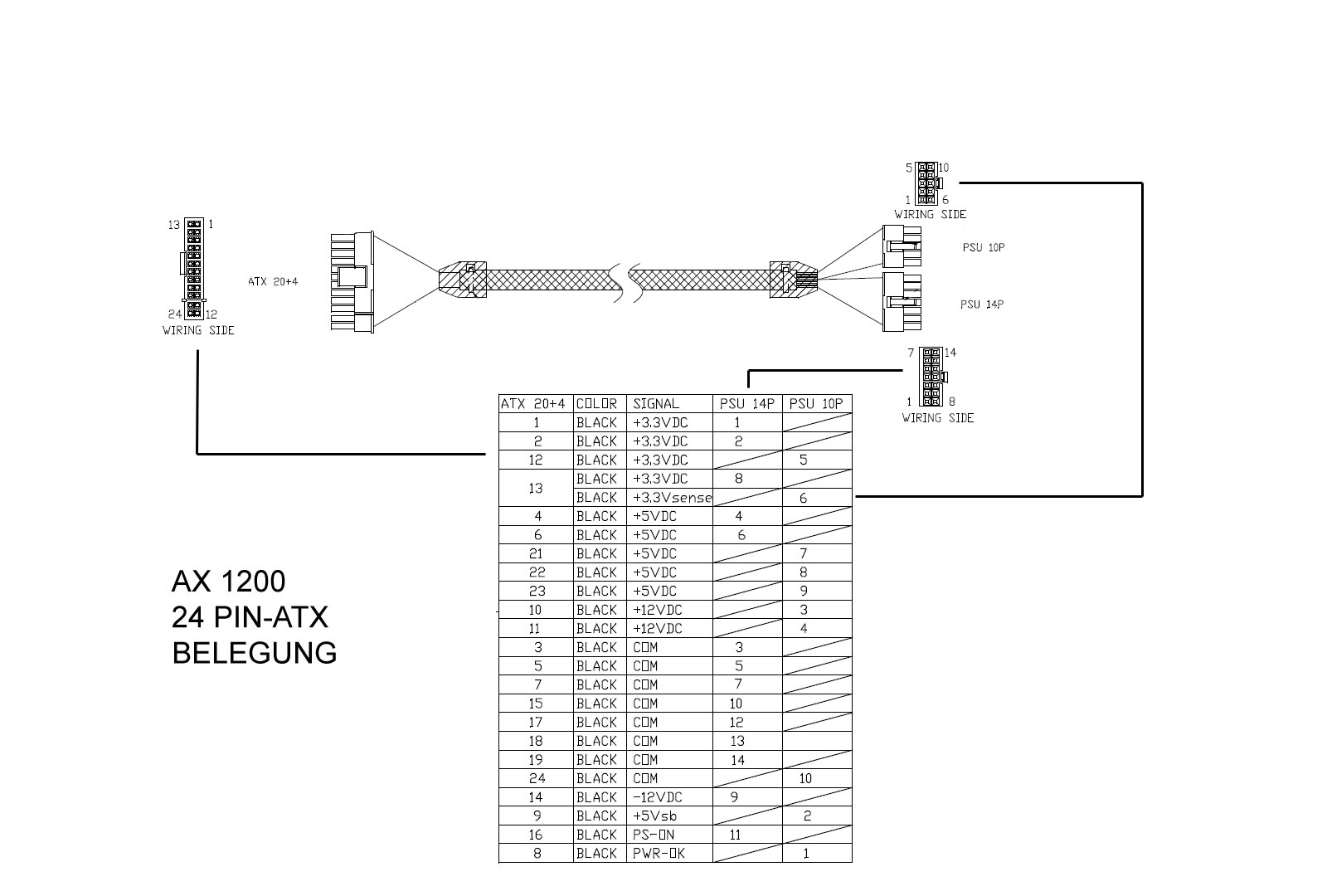 Z 2300 Wiring 15 Pin Diagram Schematic Diagrams Logitech Circuit Help W Making Fresh Cables For A Corsair 1200ax Overclock Net Bulb