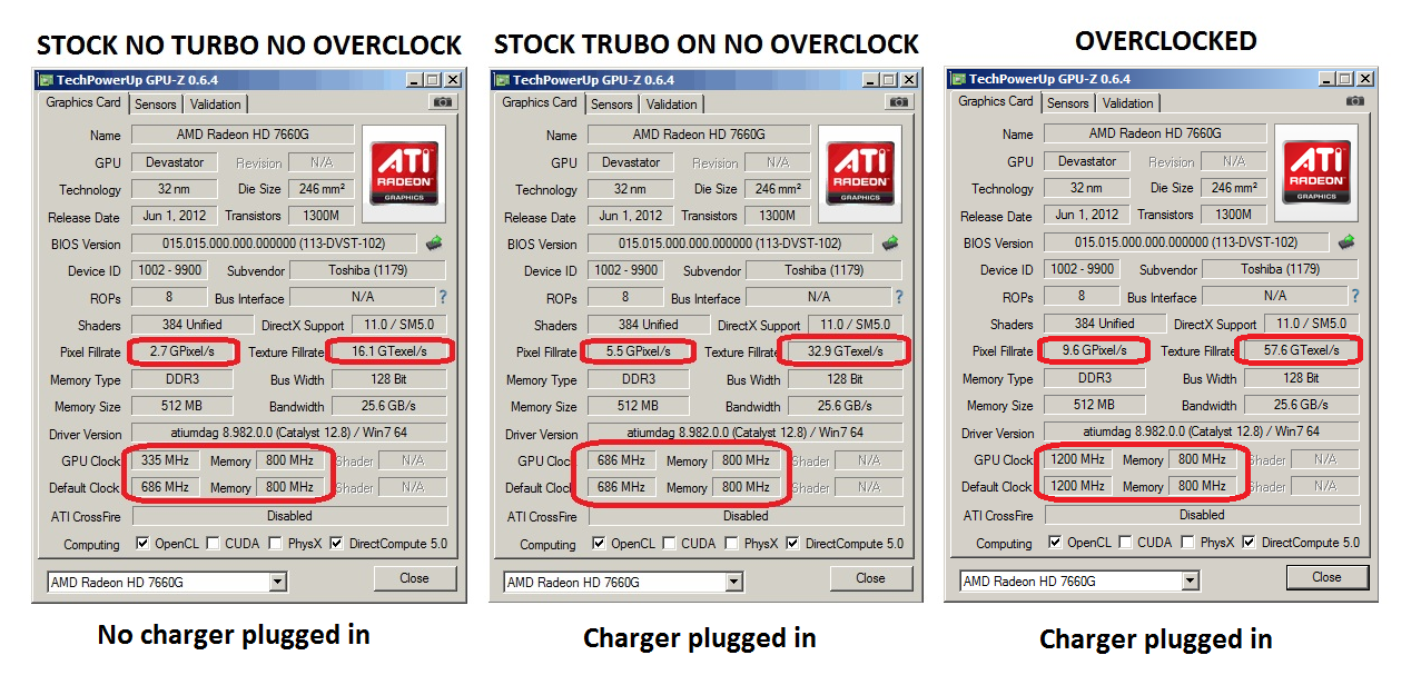 Overclocking the HD 7660G on the AMD A10-4600m - Overclock