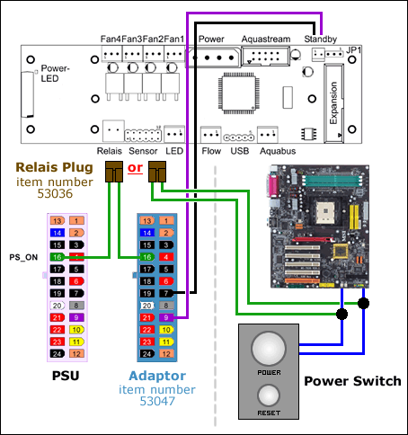 build log merlin water cooled r atx sm8 w dual pedestals z97x here s a schematic i found of the older aquaero showing alternate ways of wiring the relay for shutdown the relay is no or normally open