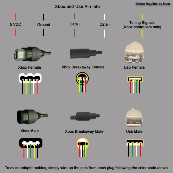 Watch moreover 15784 also Playstation 3 Schematic Diagram also Gamecube Pad Diagram in addition 2. on original xbox controller wiring diagram