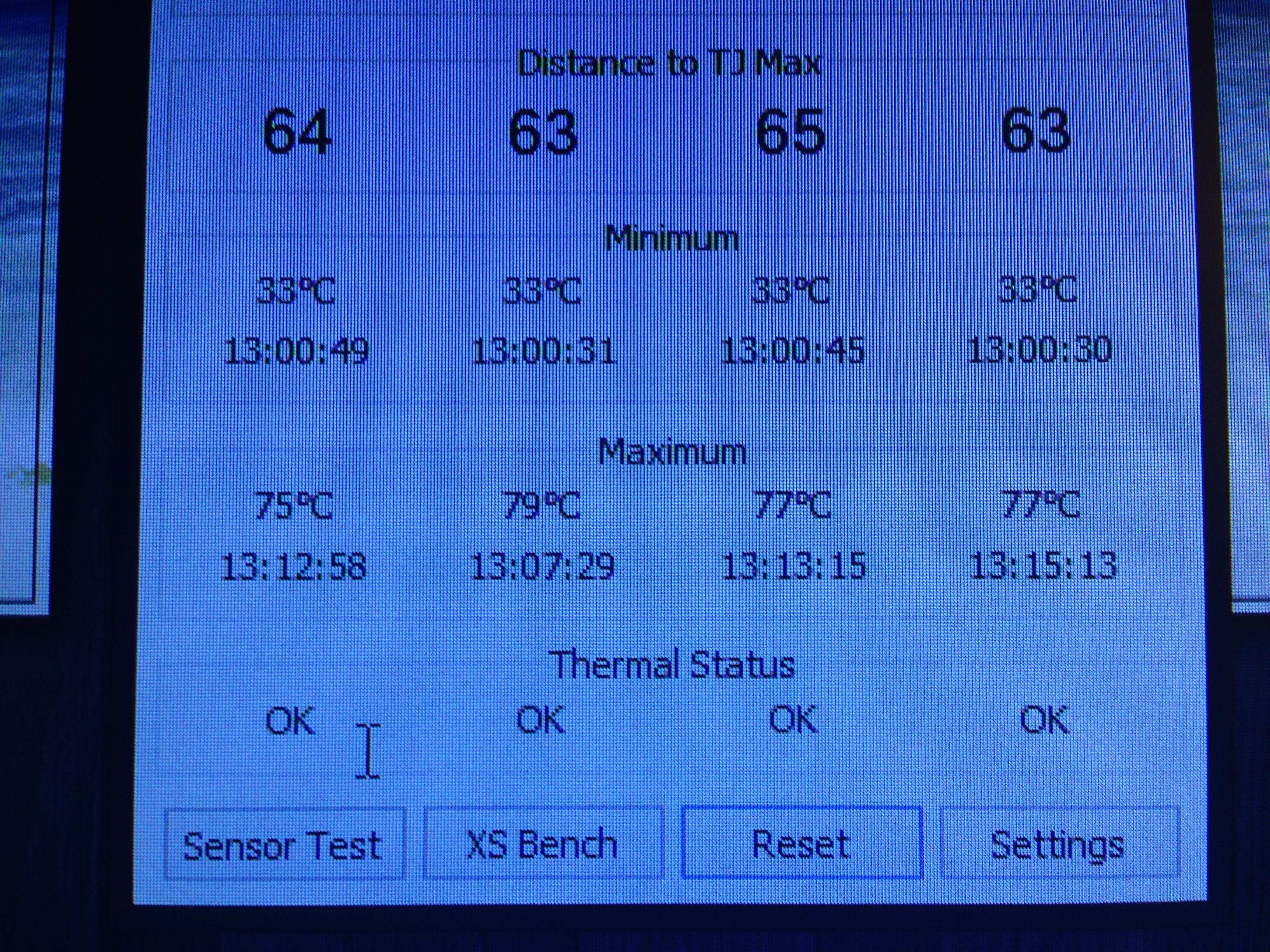 On Bios Defaults I Get These Temps After Running Prime 95 Small FFT Turbo And Speedstep Enabled C States 39GHz