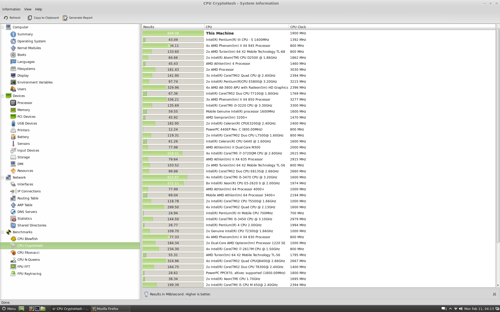 CPU CryptoHash (4.6GHZ, offset Vcore) , Linux Mint 14