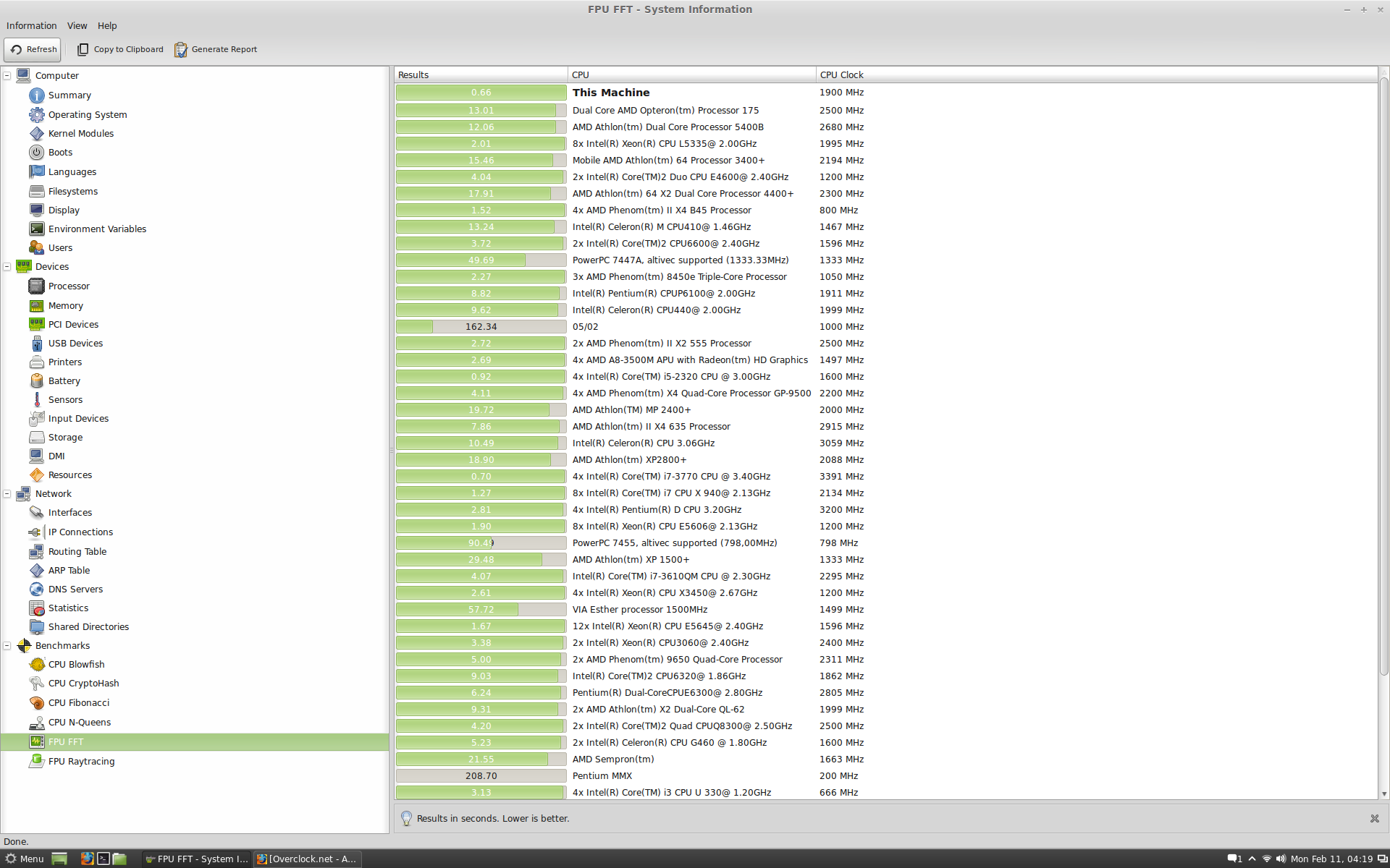 FPU FFT Compared to stock i7 3770 (4.6GHZ, offset Vcore) , Linux Mint 14