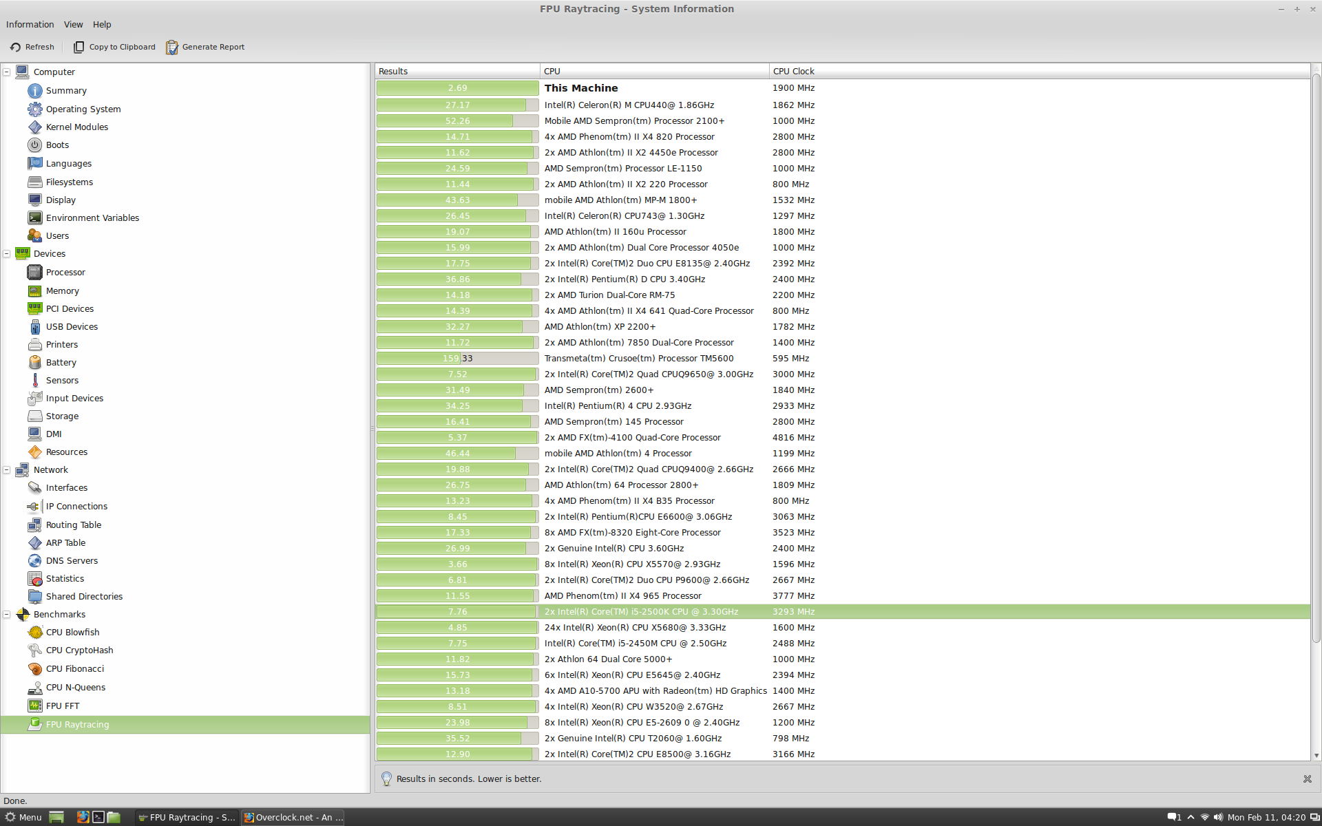FPU Raytracing compared to stock  (4.6GHZ, offset Vcore) , Linux Mint 14