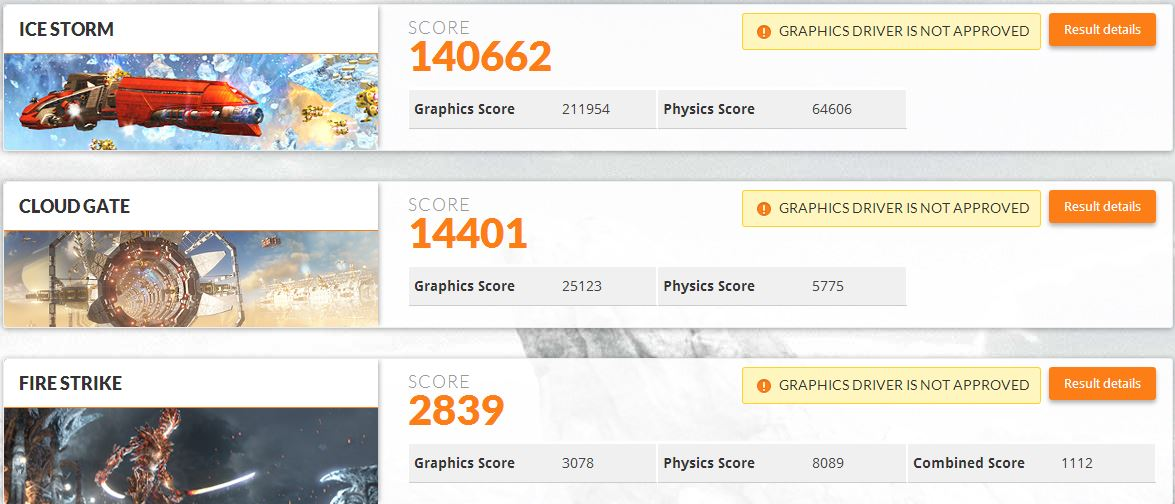 3DMark11 Test Results