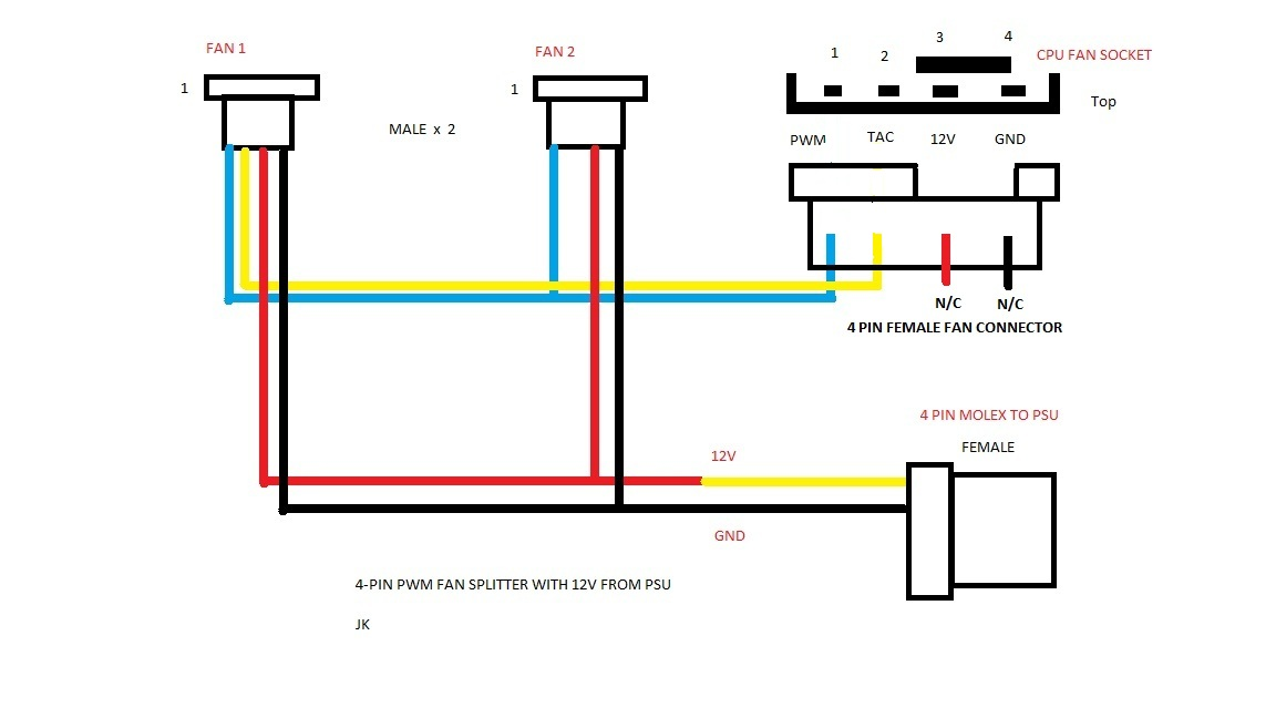 4 wire cpu fan wiring diagram wiring diagram rh blaknwyt co Diagrams for Wiring Bathroom Fan and Lights pc cooling fan wiring diagram