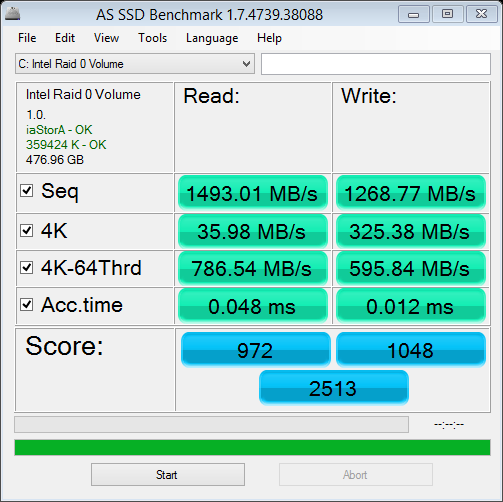 2a5f3152_as-ssd-benchIntelRaid0Vol6.2.20