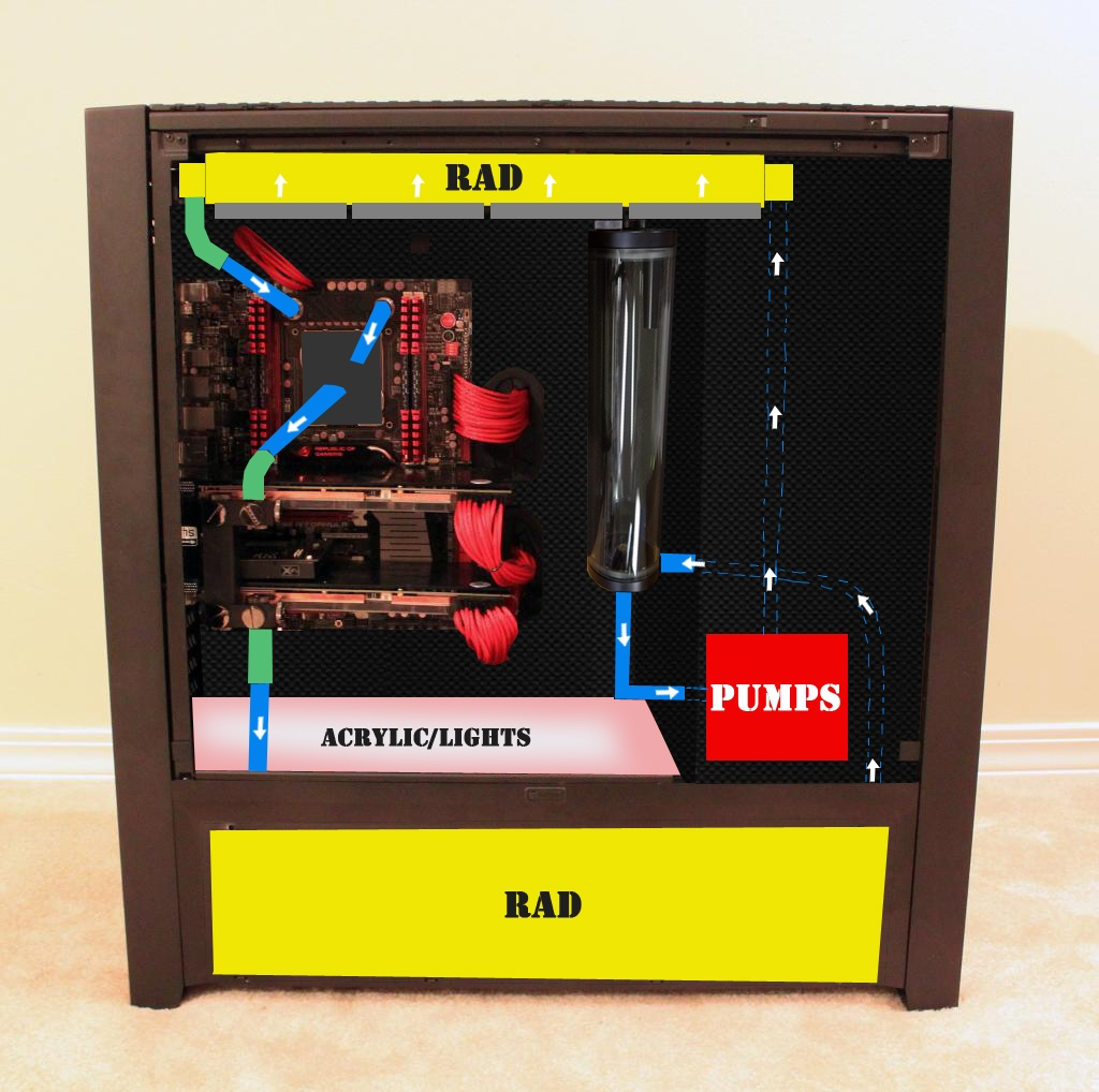 modding and water cooling a 900d overclock net an overclocking