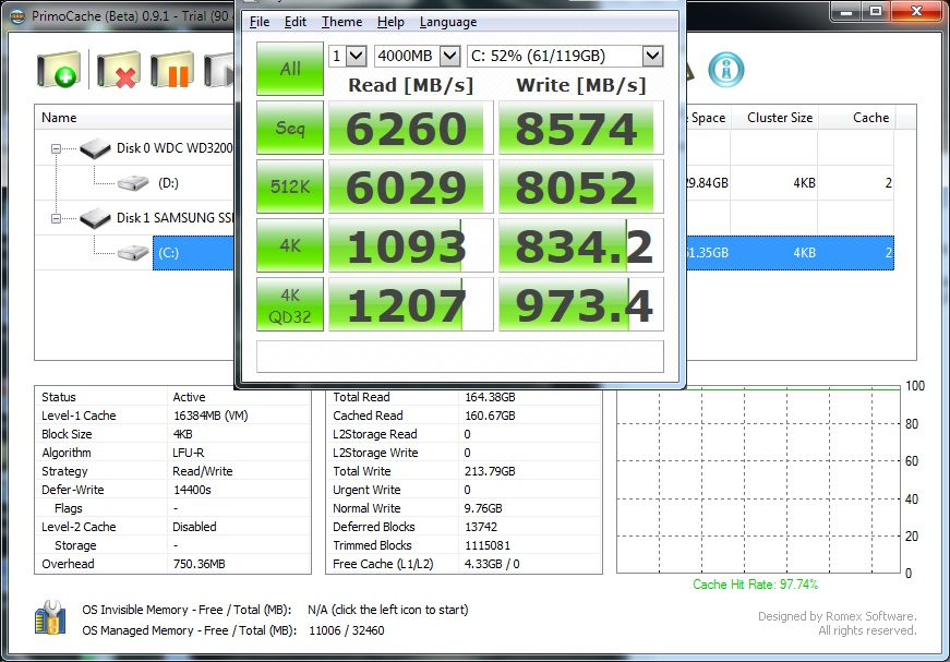 fancycache is now primocache - Overclock net - An