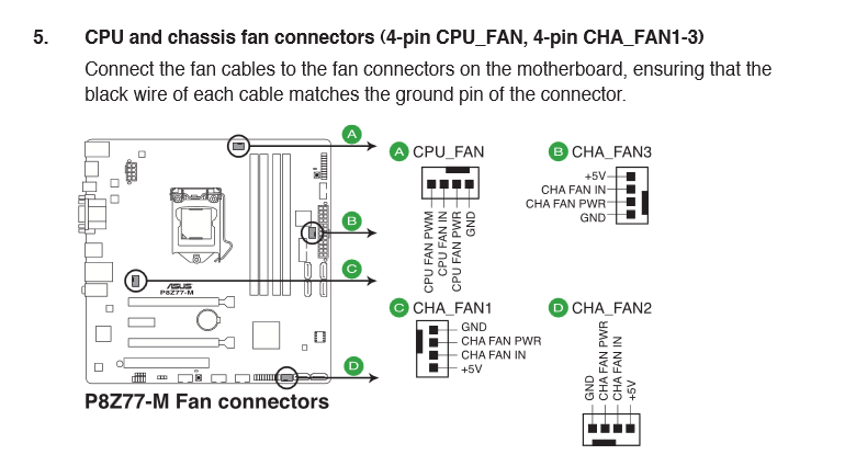 LL how do i connect a 3 pin case fan to a 4 pin mobo? Diagram 4 Pin Sys Fan at eliteediting.co