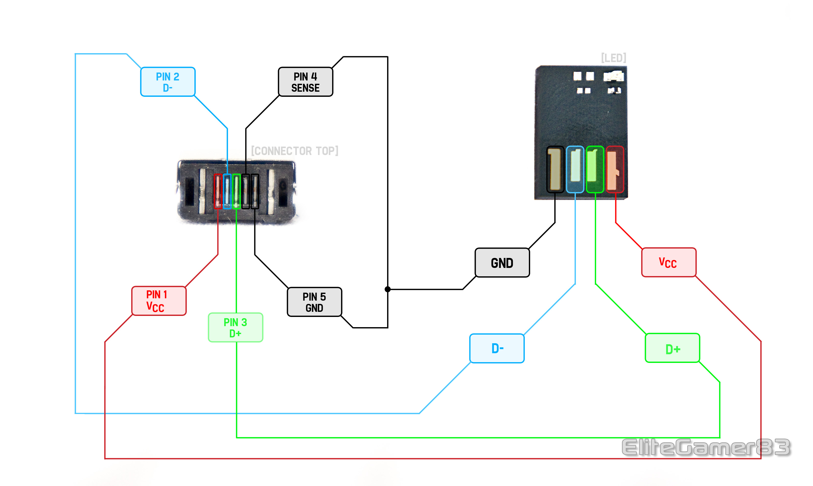 Usb On The Go Wiring Diagram Start Building A Pdf Tutorial How To Make Micro Flash Drive For Phones And Tablets Rh Overclock Net Pinout