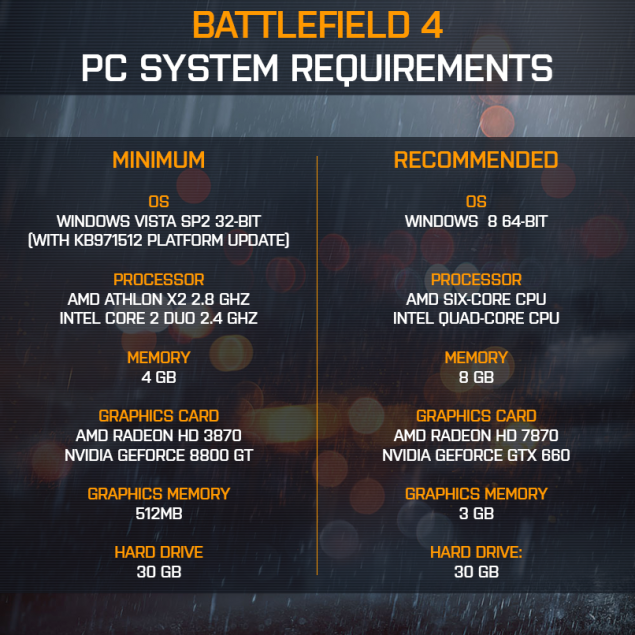 How To Download and Install Battlefield 4 Full Free for PC Link ...