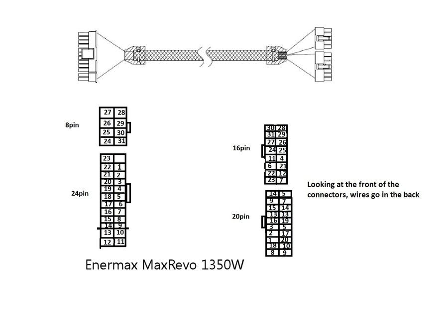 24 pin wiring diagram free download wiring diagram repository of power supply pin outs overclock net an including 60 international ecm pin diagram together with enermax maxrevo 1350w 24pin by mundivalur cheapraybanclubmaster Choice Image