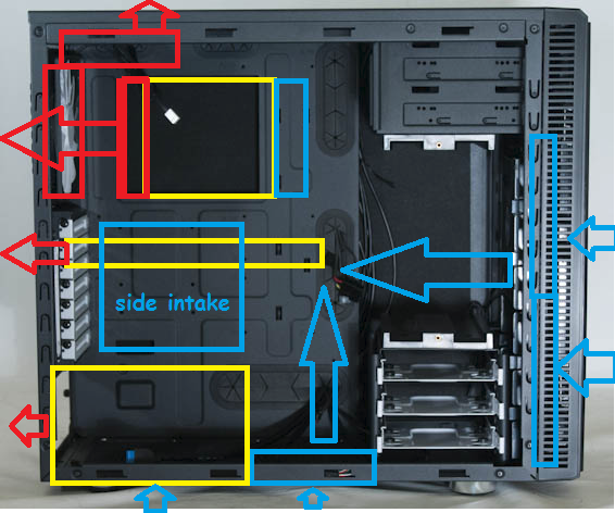 For everyone with airflow questions about the Fractal Design Define R4