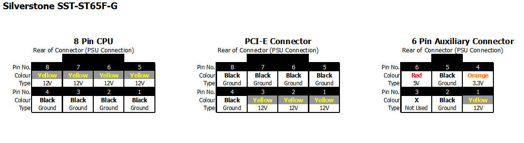 Repository Of Power Supply Pin Outs. - Overclock.net - An ...