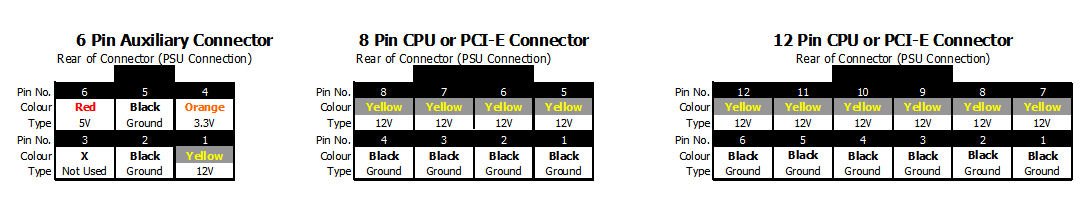 repository of power supply pin outs page 57 overclock net rh overclock net Momentary Toggle Switch Wiring Diagram JVC Wiring-Diagram