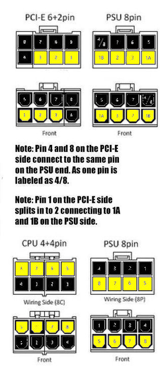 pcie 8 pin wiring diagram wiring diagram show help sleeving an 8 to 6 2 pin modular cable tom s hardware forum pcie 8 pin wiring diagram