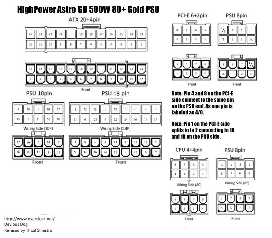 Colorful Atx Power Supply Pinouts Picture Collection - Everything ...