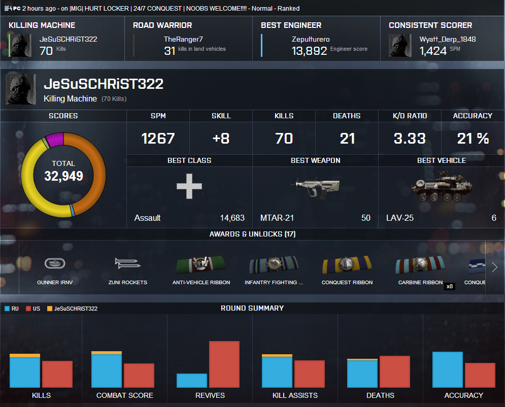 Official] Battlefield 4 Information & Discussion Thread