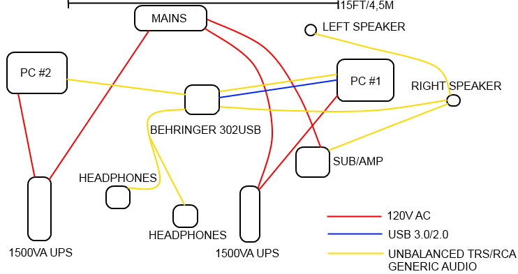 usb to audio jack wiring diagram wiring diagram usb to audio jack wiring diagram home diagrams