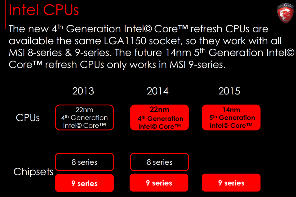 is it true the i7 4790k will have a 4 0ghz base clock and