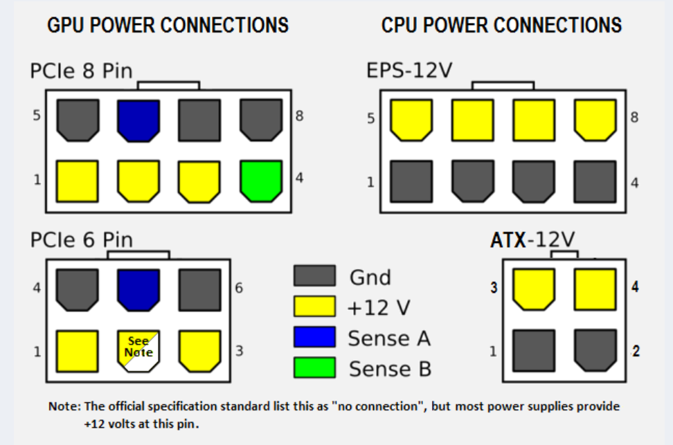 gpu and cpu power connections overclock net community  at webbmarketing.co