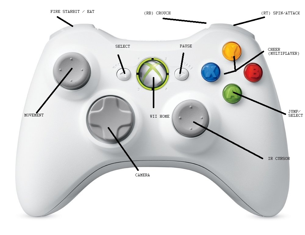 Super Mario Galaxy 2 | XBox Controller Config for Dolphin