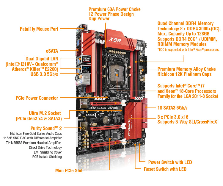 asrock x99 motherboard owners club