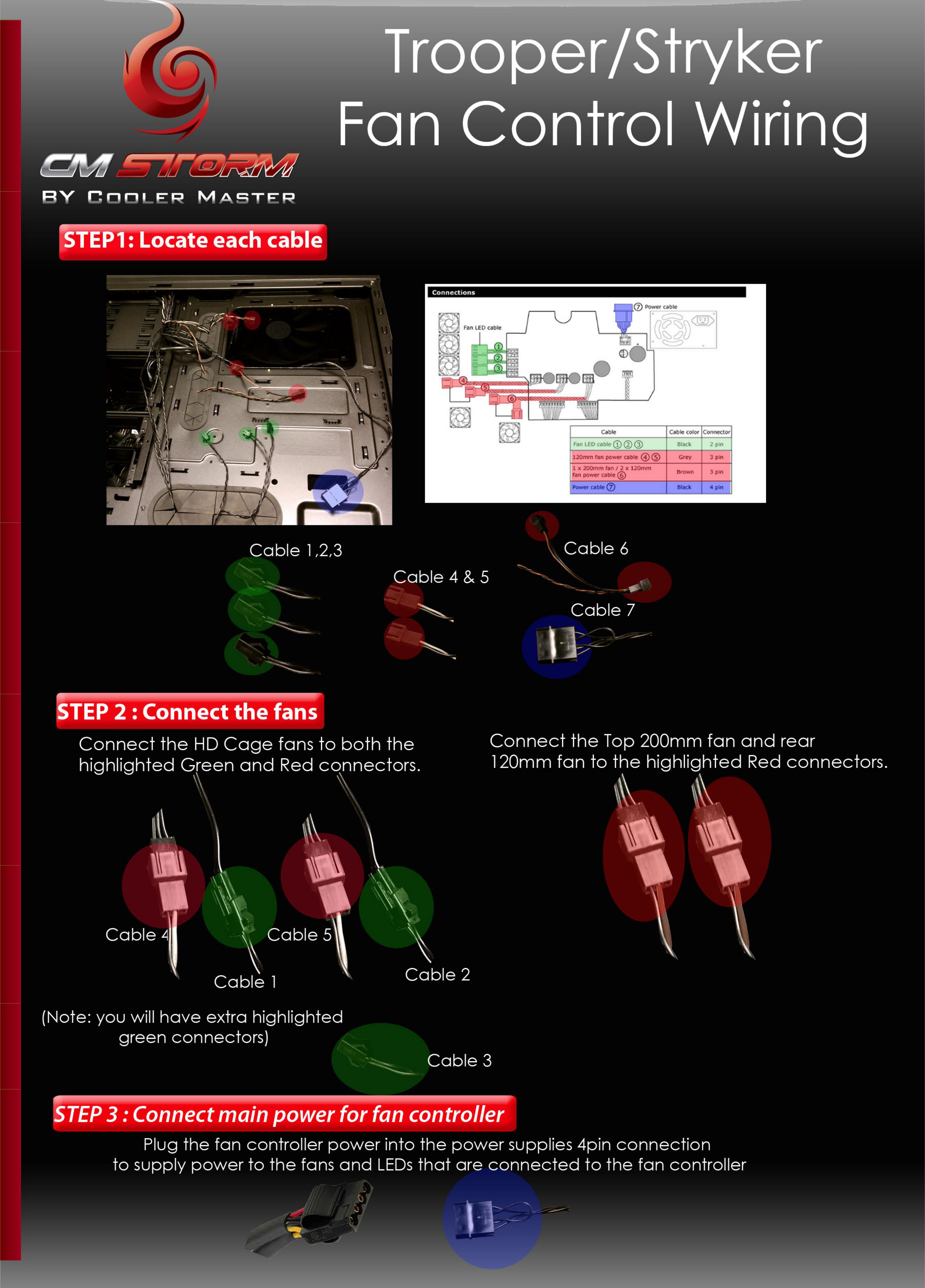 LL the official cooler master storm trooper storm stryker club cm storm trooper wiring diagram at honlapkeszites.co