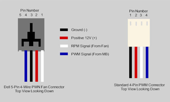 comfortable 5 wire computer fan pictures inspiration - electrical, Wiring diagram