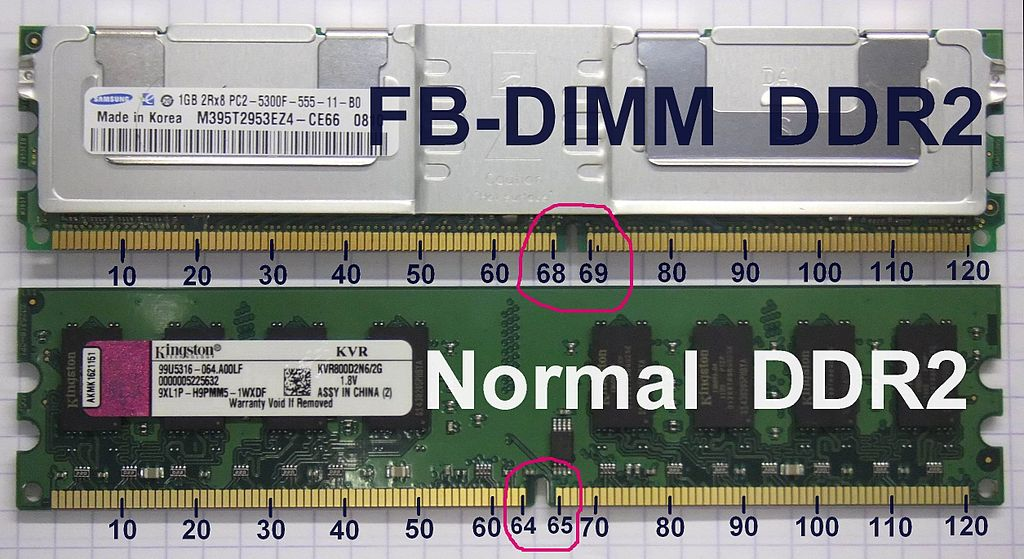 File source: http://commons.wikimedia.org/wiki/File:FB-DIMM_DDR2_vs._DDR2_photo_with_pin_count.jpg