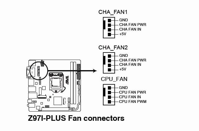 5210 likewise Electrics additionally RX 5 4 Bit Remote Control RF Receiver Interface With 2 Relay 8435 also 4 Pin  puter Fan Wiring Diagram in addition 4 Pin  puter Fan Wire Diagram. on 4 pin pwm fan