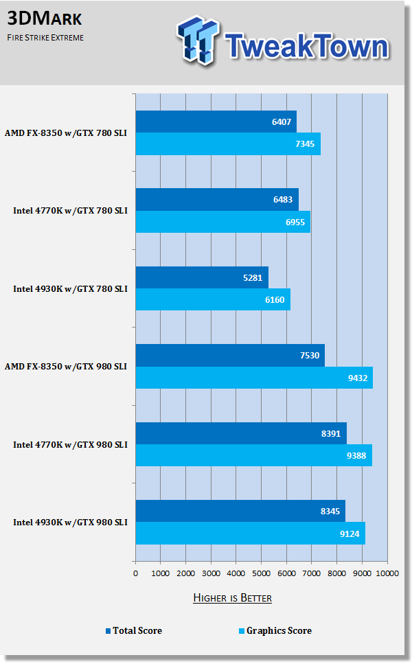 8-core AMD CPU for gaming - good idea or waste of money