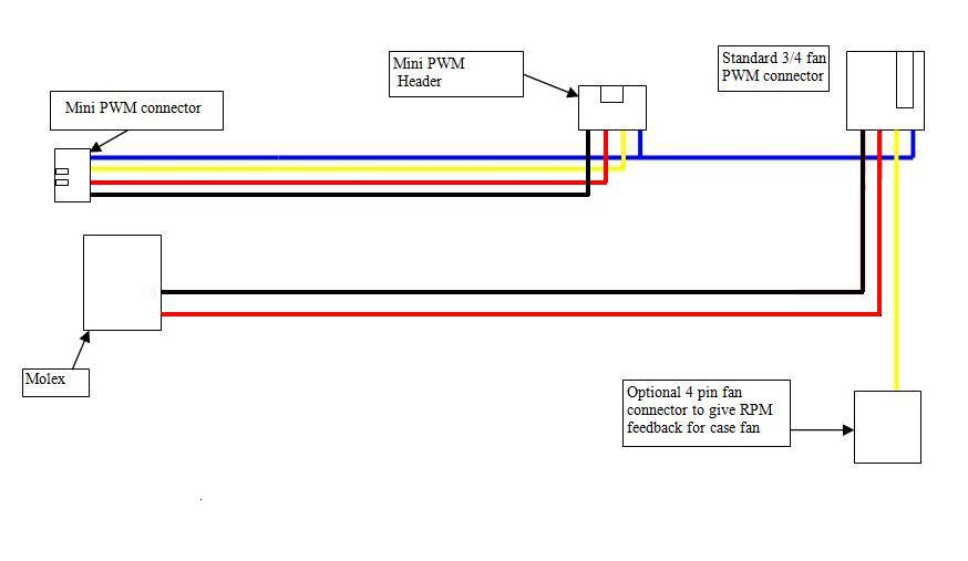 ways to better cooling; airflow, cooler & fan data * Diagram 4 Pin Sys Fan at eliteediting.co