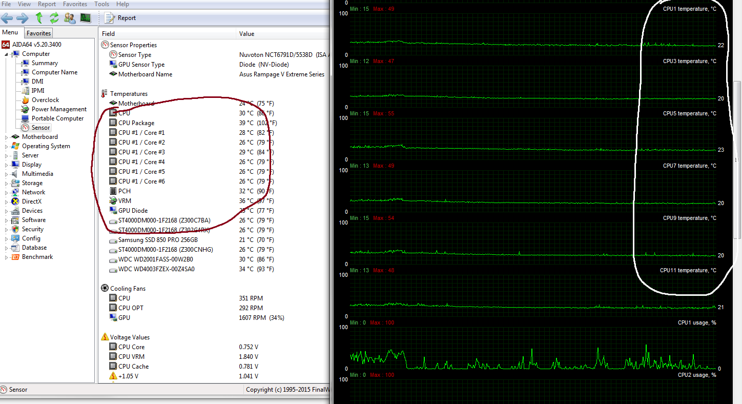 Incorrect msi afterburner CPU temps reading? - Overclock net - An