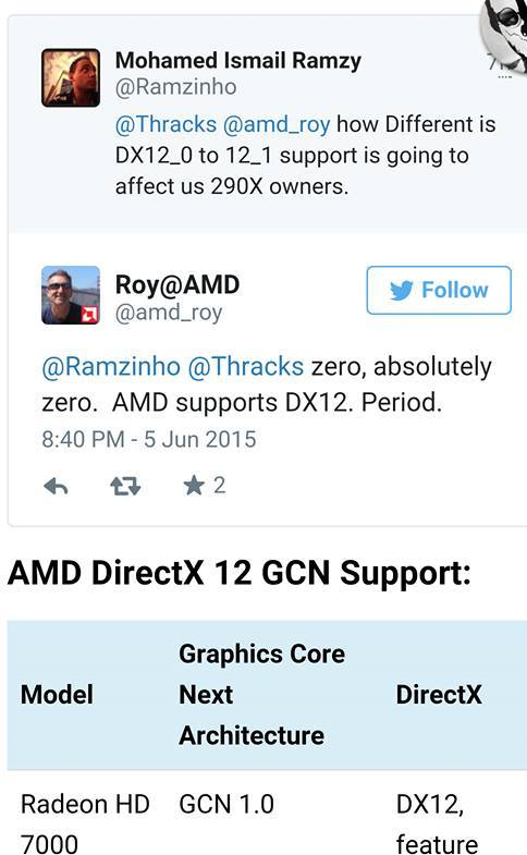 WCCFtech] AMD Confirms GCN Cards Don't Feature Full DirectX 12