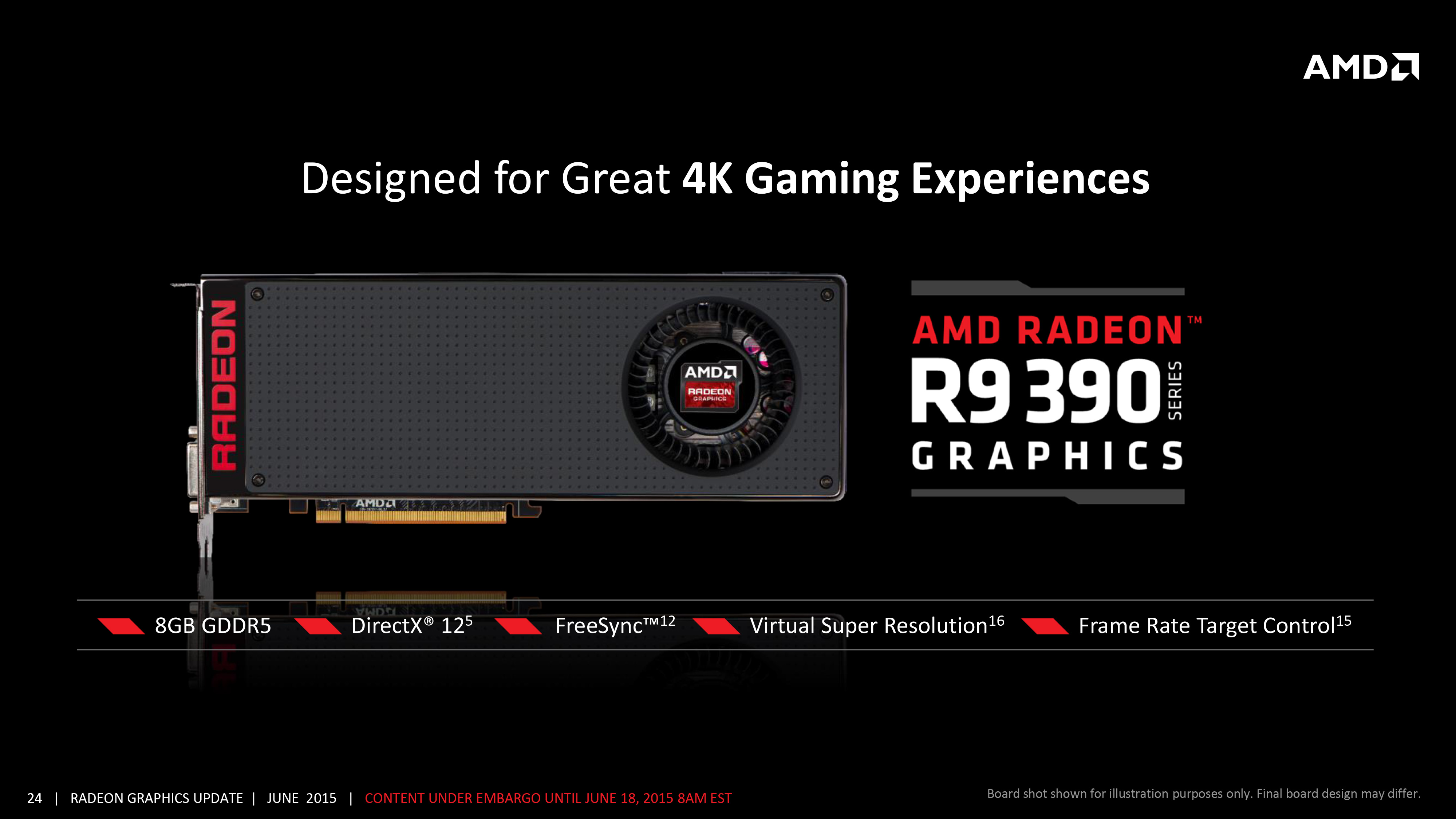 Official] AMD R9 390/390X Owners Club - Overclock net - An
