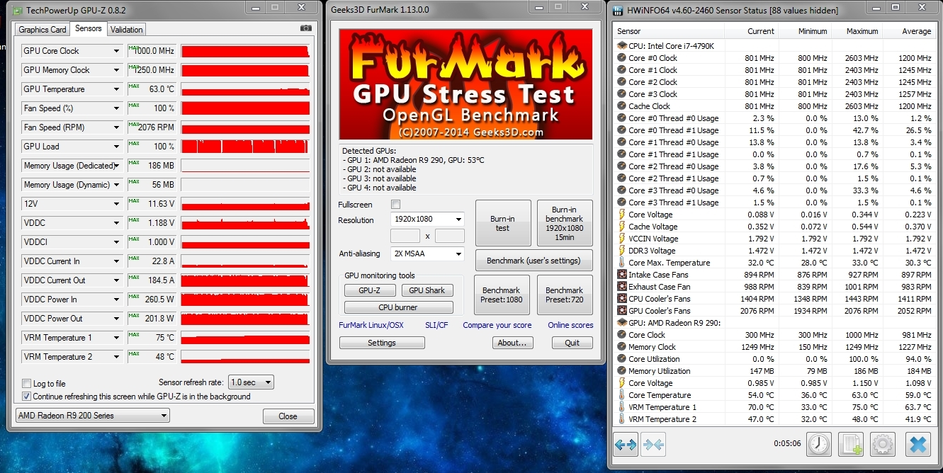 New 5 min burn-in test of Furmark with new VRM heatsink and still without EK's backplate.