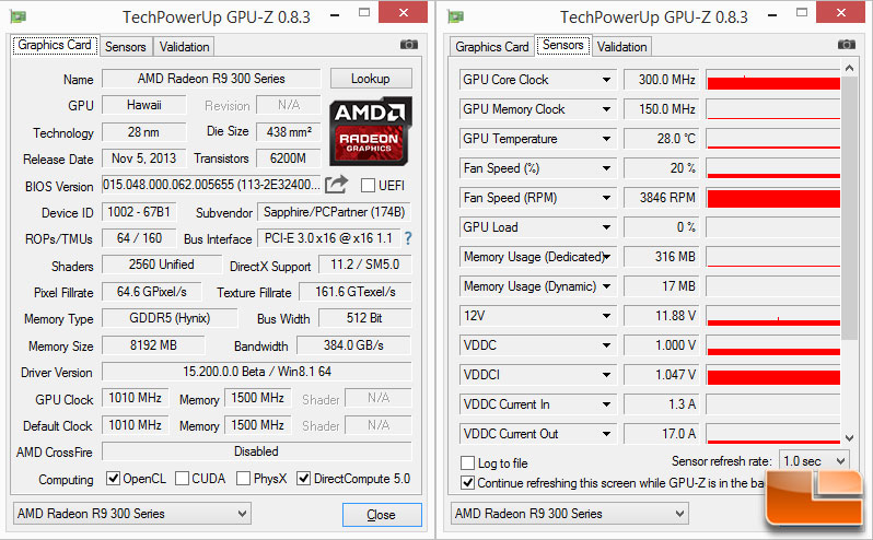 Official] AMD R9 390/390X Owners Club - Page 373 - Overclock net