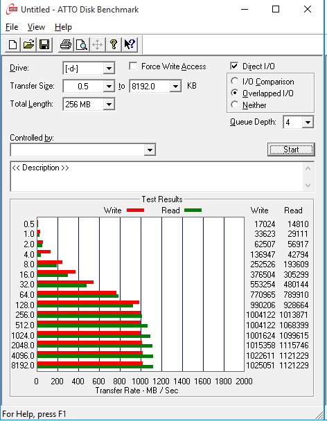 Official] Intel SSD Owners Club - Page 38 - Overclock net - An