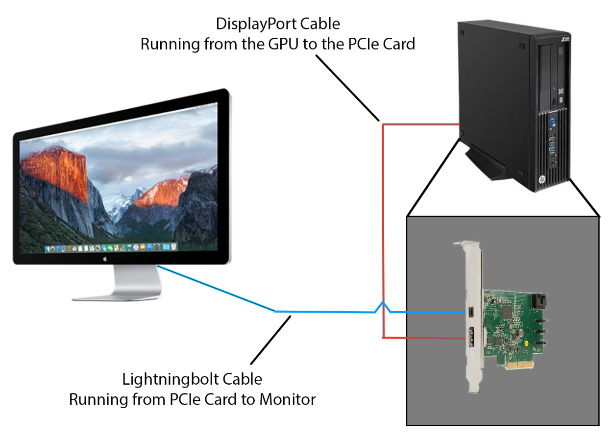Non Apple PC with a Apple Thunderbolt Display - Overclock.net - An