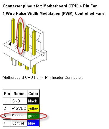 ocn aquaero owners club page 782 4 Pin Fan Wiring Diagram edit my pumps did use blue and green wires but the greenwire was the control pwm single and the blue wire was the sense rpm info 4 pin fan pinout 4 pin fan wiring diagram