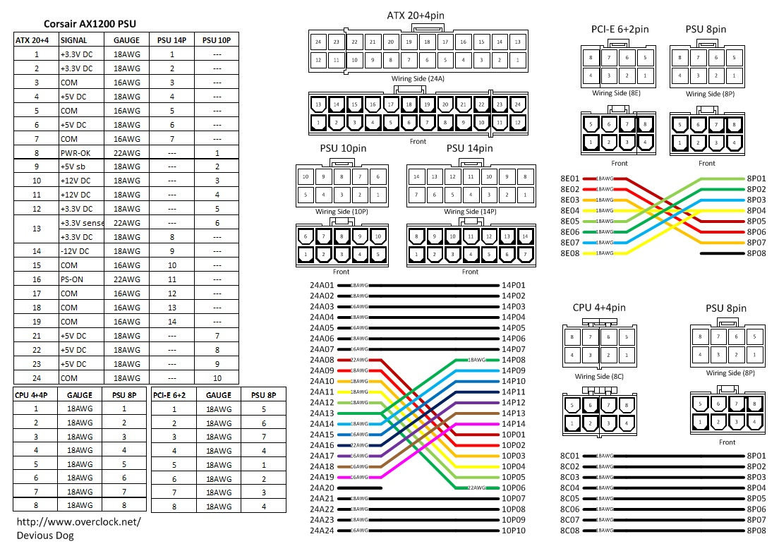 Modern Smps Colour Wire Voltage Chart Photo - Wiring Diagram Ideas ...