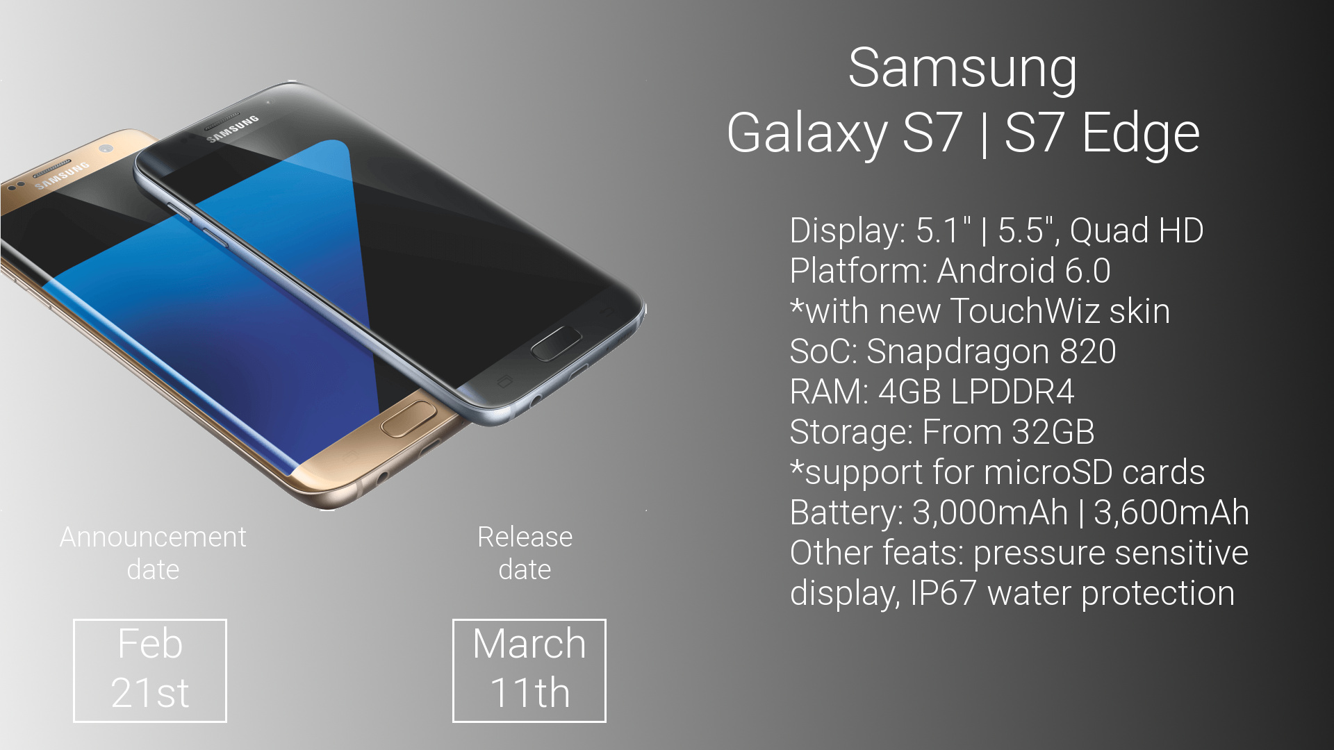 Official Samsung Galaxy S7 Owner's Club