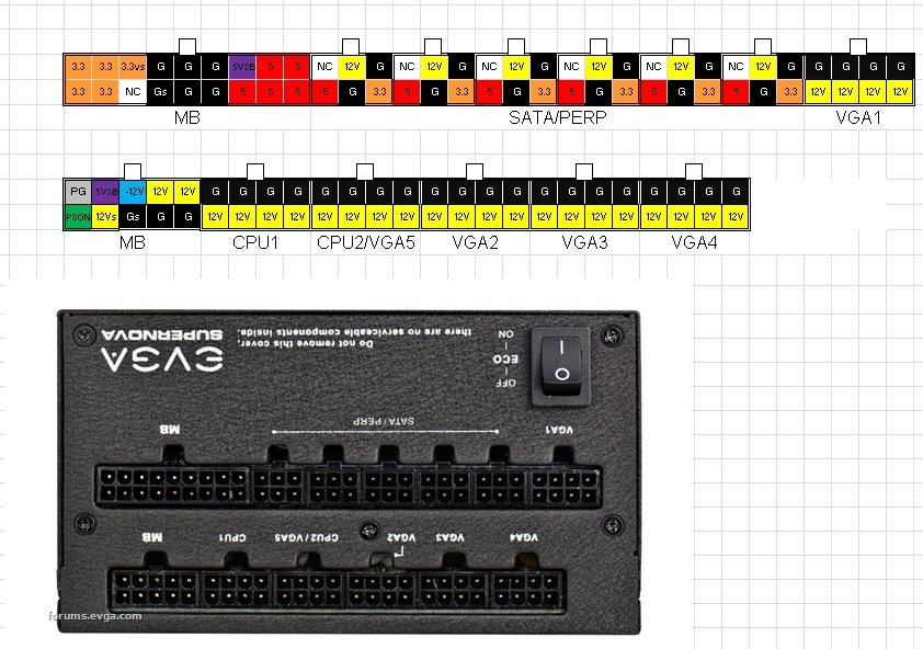 Magnificent Pc Atx Power Supply Pinout Image - Everything You Need ...