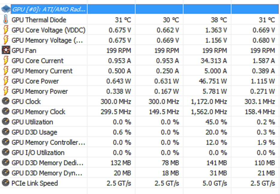 How To Fix AMD GPU Power & Utilization Spikes High Power Consumption