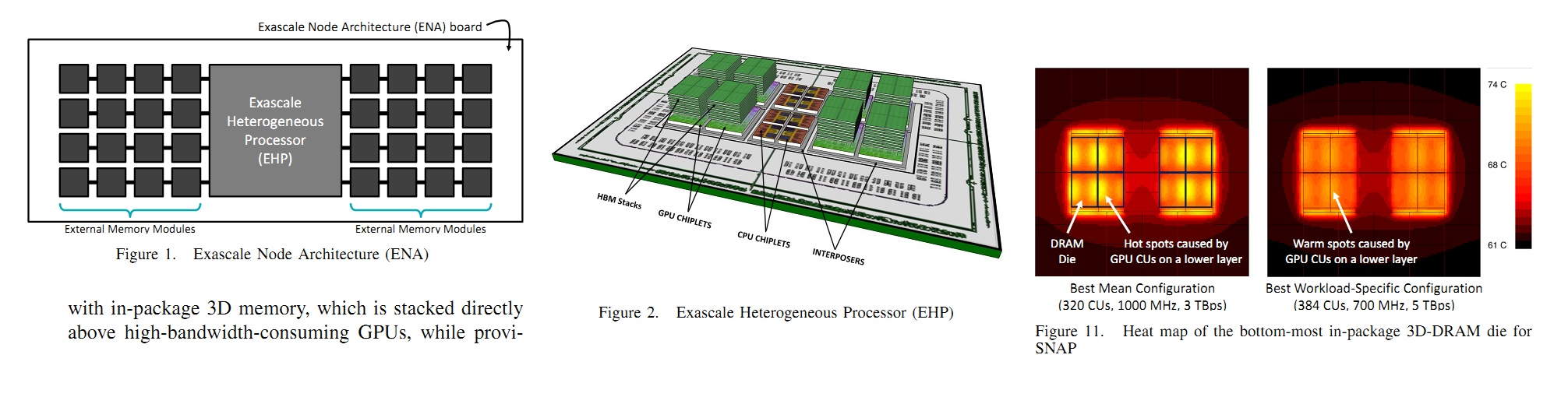 [computermachines] Design and Analysis of an APU for Exascale Computing (10 Teraflops / 200W )