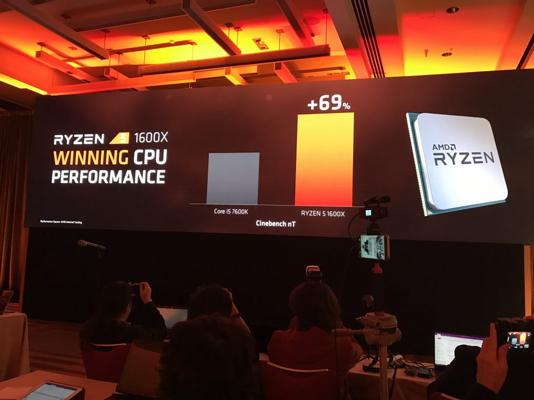 Ryzen 1700x Shows up in UserBenchmark.com