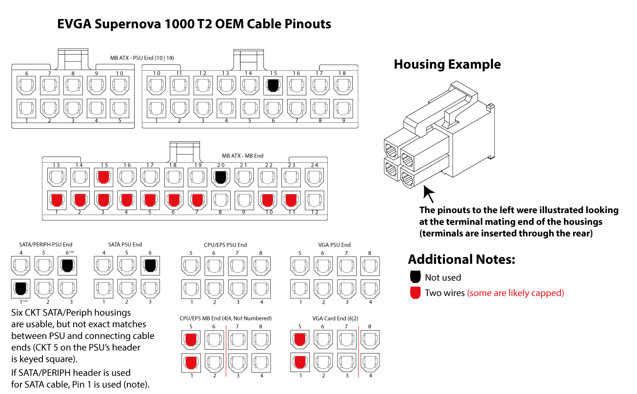 Dorable At Power Supply Pinout Frieze - Simple Wiring Diagram ...