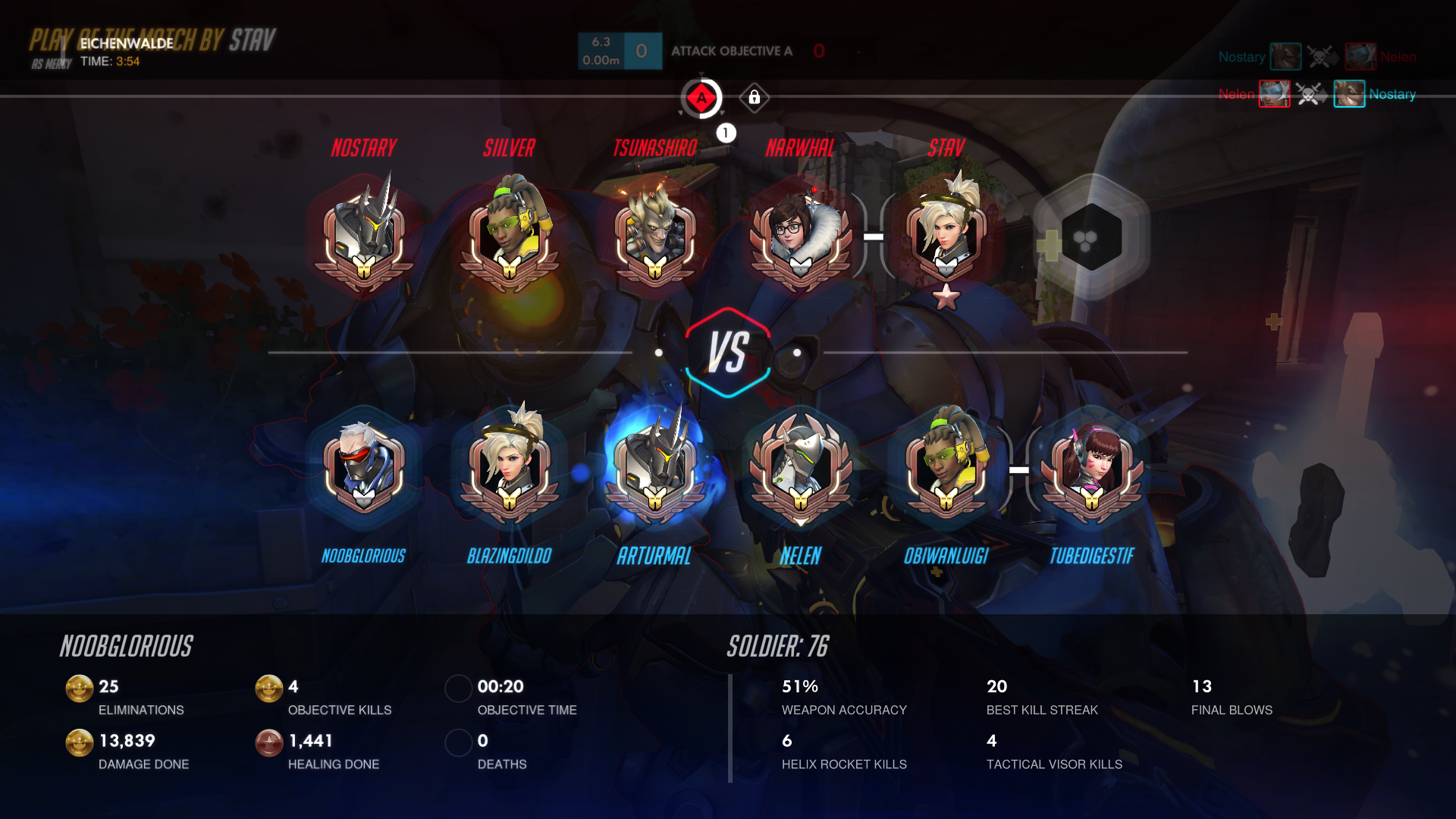 Lol matchmaking rigged